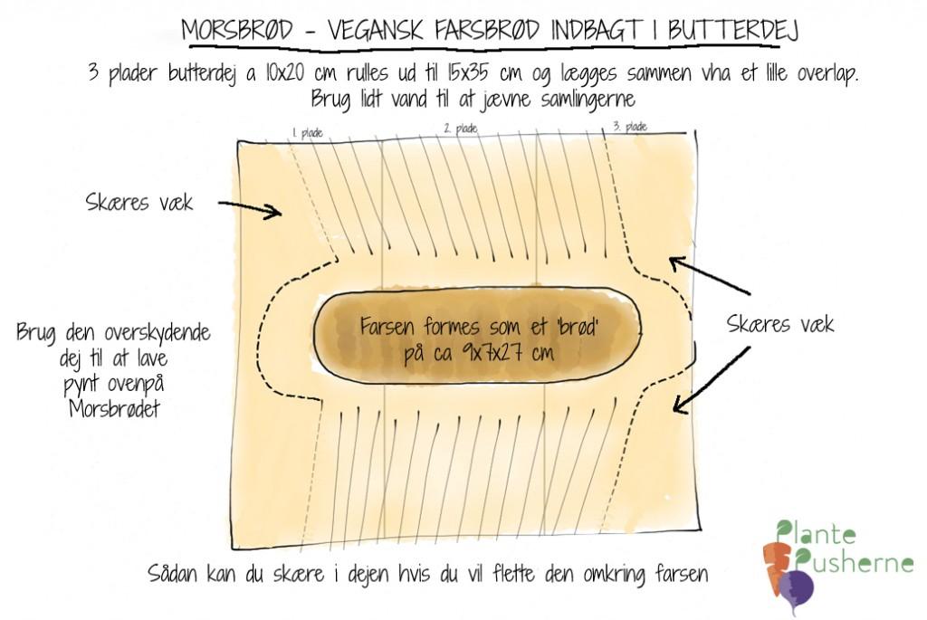 Hvordan fletter man butterdej fletning